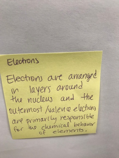 """A PLT takes the word """"Electrons"""" and focuses on the big idea within the unit."""