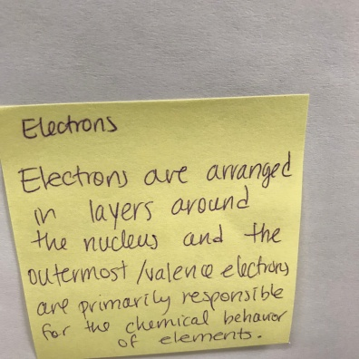 "A PLT takes the word ""Electrons"" and focuses on the big idea within the unit."