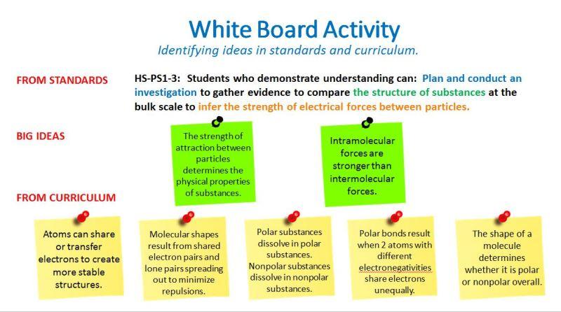white boarding 4